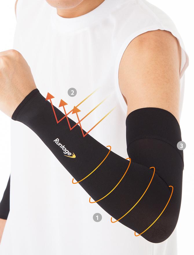 靭帯や筋肉を守る、UVカット遮蔽率98%、快適な着け心地